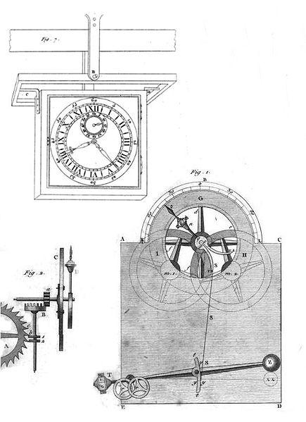 L'innovation en France et ses freins culturels… en 1716